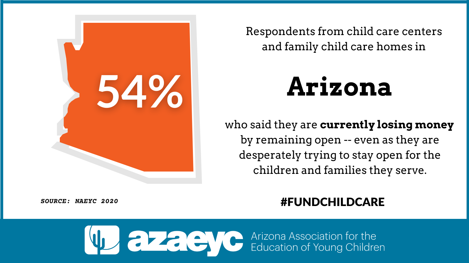 Read more about the article New Survey: Arizona Child Care Programs will close without public funding
